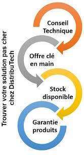 DistribuTech Maroc nos services prix de pompe compétitif conseil technique garantie de pompe et pièce de rechange